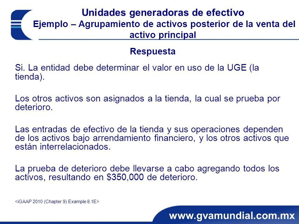 Respuesta Si.La entidad debe determinar el valor en uso de la UGE (la tienda).