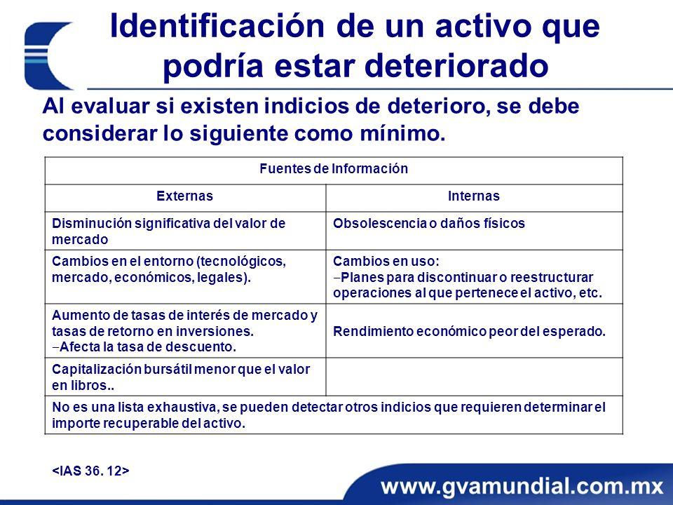 Identificación de un activo que podría estar deteriorado Al evaluar si existen indicios de deterioro, se debe considerar lo siguiente como mínimo.