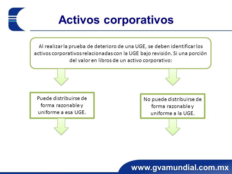 Activos corporativos Al realizar la prueba de deterioro de una UGE, se deben identificar los activos corporativos relacionadas con la UGE bajo revisión.