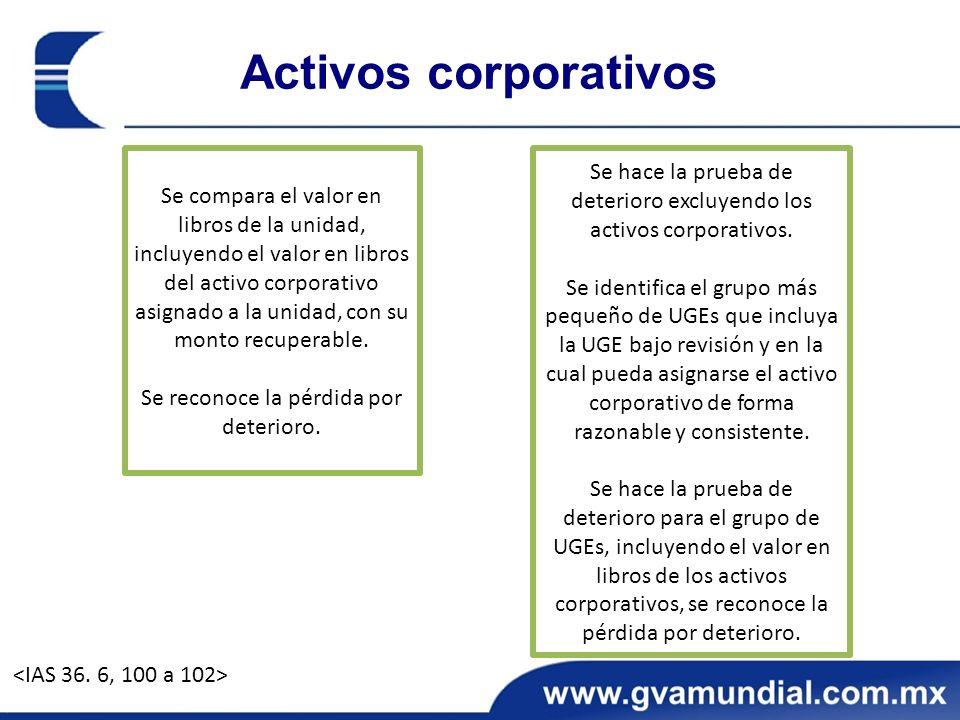 Activos corporativos Se compara el valor en libros de la unidad, incluyendo el valor en libros del activo corporativo asignado a la unidad, con su monto recuperable.