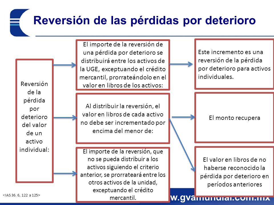 Reversión de las pérdidas por deterioro Reversión de la pérdida por deterioro del valor de un activo individual: El importe de la reversión de una pérdida por deterioro se distribuirá entre los activos de la UGE, exceptuando el crédito mercantil, prorrateándolo en el valor en libros de los activos: Al distribuir la reversión, el valor en libros de cada activo no debe ser incrementado por encima del menor de: El importe de la reversión, que no se pueda distribuir a los activos siguiendo el criterio anterior, se prorrateará entre los otros activos de la unidad, exceptuando el crédito mercantil.