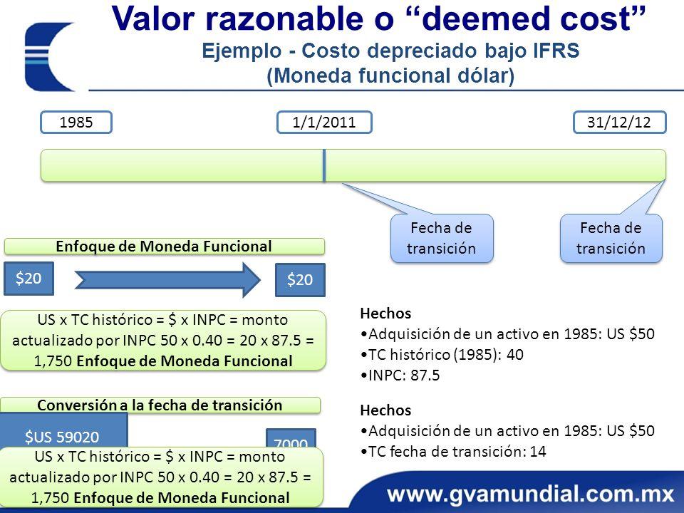 Valor razonable o deemed cost Ejemplo - Costo depreciado bajo IFRS (Moneda funcional dólar) 19851/1/201131/12/12 Fecha de transición Enfoque de Moneda Funcional $20 US x TC histórico = $ x INPC = monto actualizado por INPC 50 x 0.40 = 20 x 87.5 = 1,750 Enfoque de Moneda Funcional Conversión a la fecha de transición $US 59020 7000 US x TC histórico = $ x INPC = monto actualizado por INPC 50 x 0.40 = 20 x 87.5 = 1,750 Enfoque de Moneda Funcional Hechos Adquisición de un activo en 1985: US $50 TC histórico (1985): 40 INPC: 87.5 Hechos Adquisición de un activo en 1985: US $50 TC fecha de transición: 14