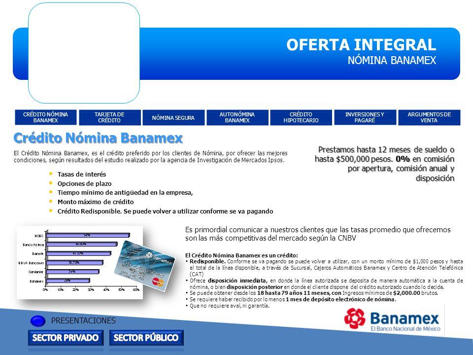 OFERTA INTEGRAL NÓMINA BANAMEX OFERTA INTEGRAL NÓMINA BANAMEX CRÉDITO NÓMINA BANAMEX TARJETA DE CRÉDITO NÓMINA SEGURA AUTONÓMINA BANAMEX CRÉDITO HIPOTECARIO ARGUMENTOS DE VENTA INVERSIONES Y PAGARÉ PRESENTACIONES APOYO A VENTAS Nos ponemos a tus órdenes para apoyarte en todo lo que requieras: Hori Gonzalez, Alfonso / Tel.