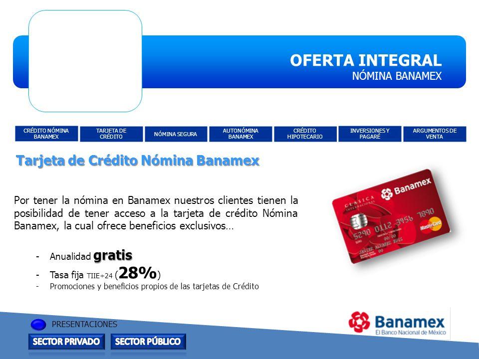 OFERTA INTEGRAL NÓMINA BANAMEX CRÉDITO NÓMINA BANAMEX TARJETA DE CRÉDITO NÓMINA SEGURA AUTONÓMINA BANAMEX CRÉDITO HIPOTECARIO ARGUMENTOS DE VENTA INVERSIONES Y PAGARÉ PRESENTACIONES Tarjeta de Crédito Nómina Banamex Por tener la nómina en Banamex nuestros clientes tienen la posibilidad de tener acceso a la tarjeta de crédito Nómina Banamex, la cual ofrece beneficios exclusivos… gratis -Anualidad gratis -Tasa fija TIIE+24 ( 28% ) -Promociones y beneficios propios de las tarjetas de Crédito OFERTA INTEGRAL NÓMINA BANAMEX