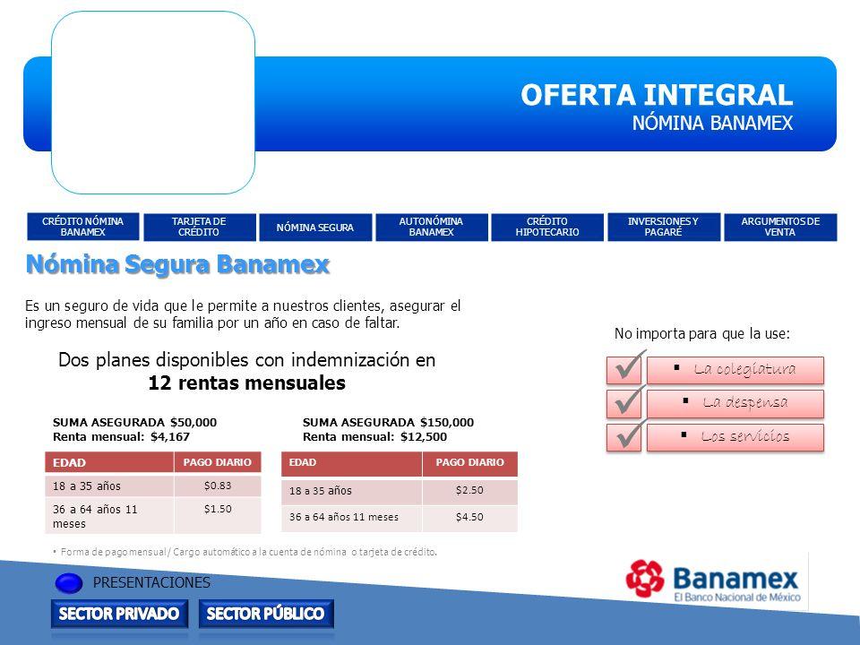 OFERTA INTEGRAL NÓMINA BANAMEX OFERTA INTEGRAL NÓMINA BANAMEX CRÉDITO NÓMINA BANAMEX TARJETA DE CRÉDITO NÓMINA SEGURA AUTONÓMINA BANAMEX CRÉDITO HIPOTECARIO ARGUMENTOS DE VENTA INVERSIONES Y PAGARÉ PRESENTACIONES Crédito AutoNómina Banamex Es un crédito para la adquisición de autos nuevos o usados de hasta 3 años de antigüedad y cuyo uso sea el transporte particular.