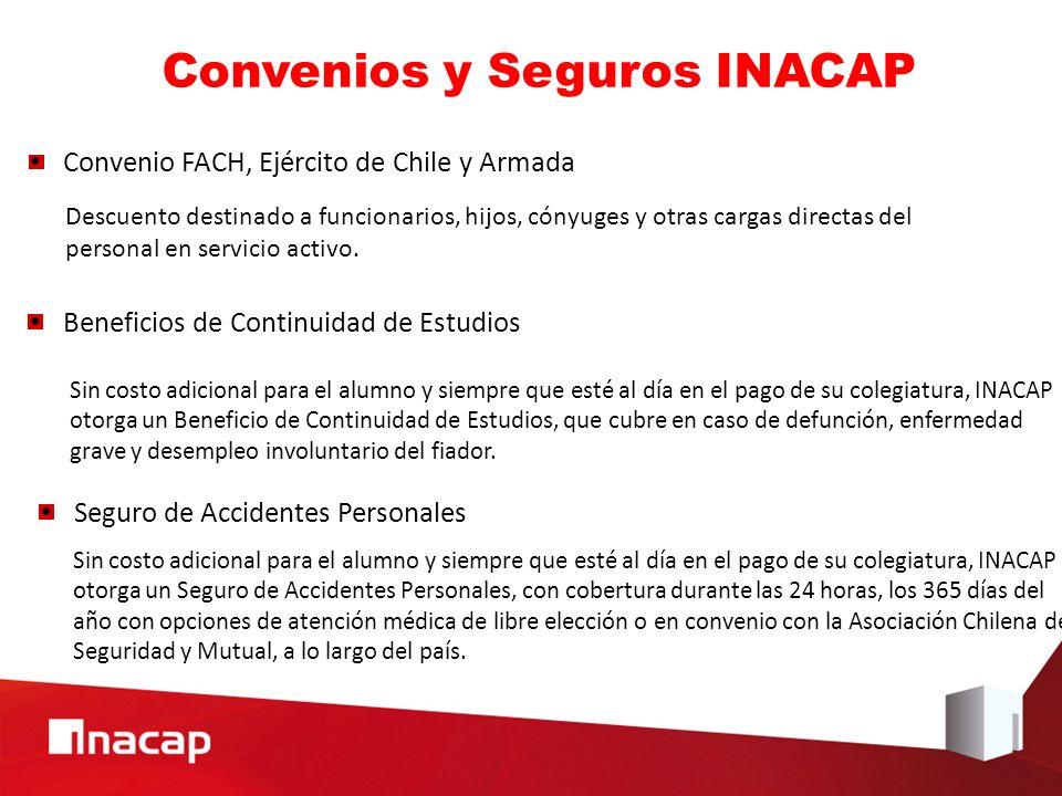 Convenio FACH, Ejército de Chile y Armada Descuento destinado a funcionarios, hijos, cónyuges y otras cargas directas del personal en servicio activo.