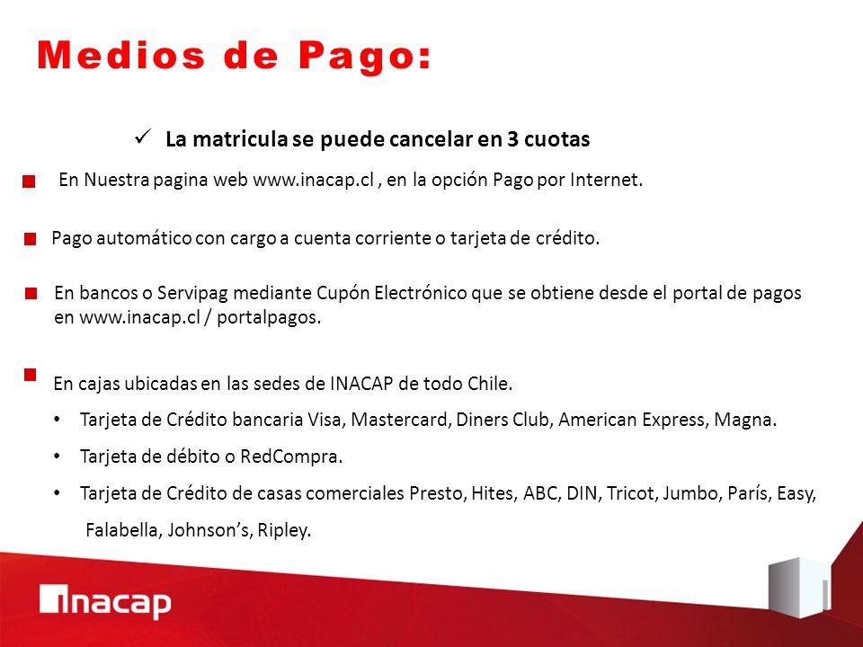 Medios de Pago: En Nuestra pagina web www.inacap.cl, en la opción Pago por Internet. Pago automático con cargo a cuenta corriente o tarjeta de crédito