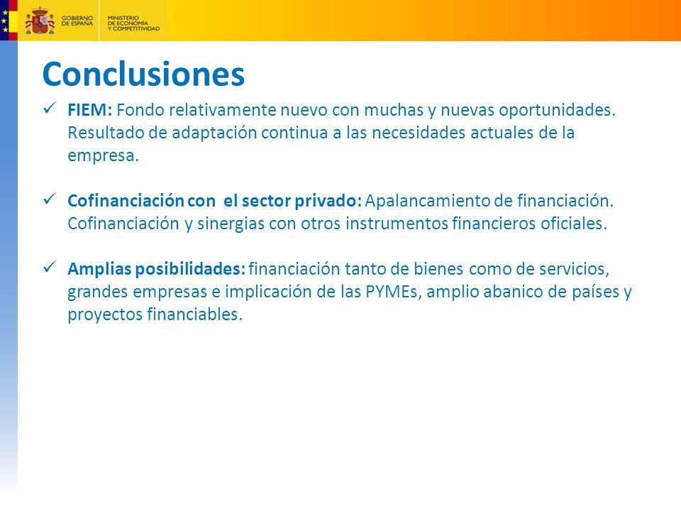 Conclusiones FIEM: Fondo relativamente nuevo con muchas y nuevas oportunidades.