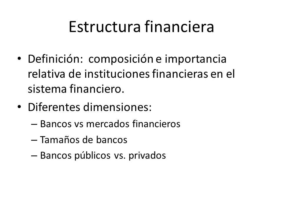 Estructura financiera Definición: composición e importancia relativa de instituciones financieras en el sistema financiero. Diferentes dimensiones: –