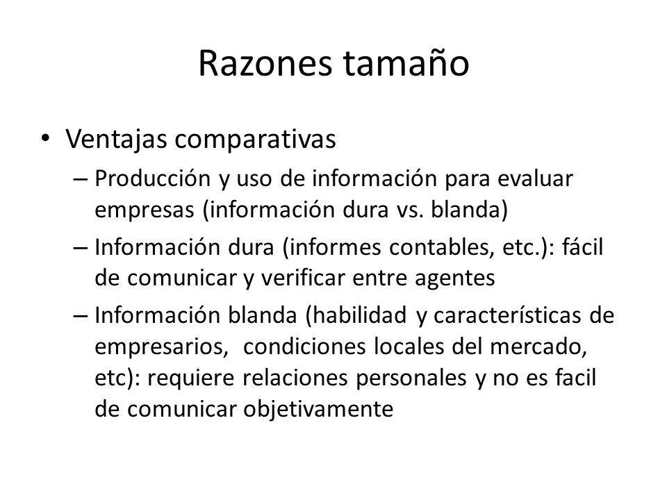 Razones tamaño Ventajas comparativas – Producción y uso de información para evaluar empresas (información dura vs. blanda) – Información dura (informe