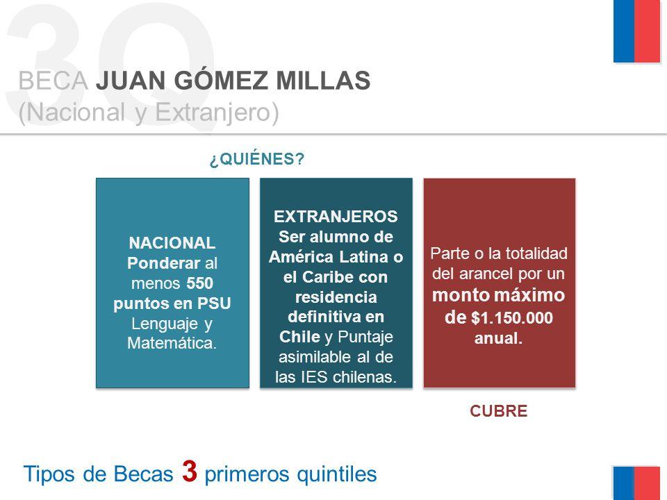 3Q Tipos de Becas 3 primeros quintiles BECA JUAN GÓMEZ MILLAS (Nacional y Extranjero) NACIONAL Ponderar al menos 550 puntos en PSU Lenguaje y Matemática.