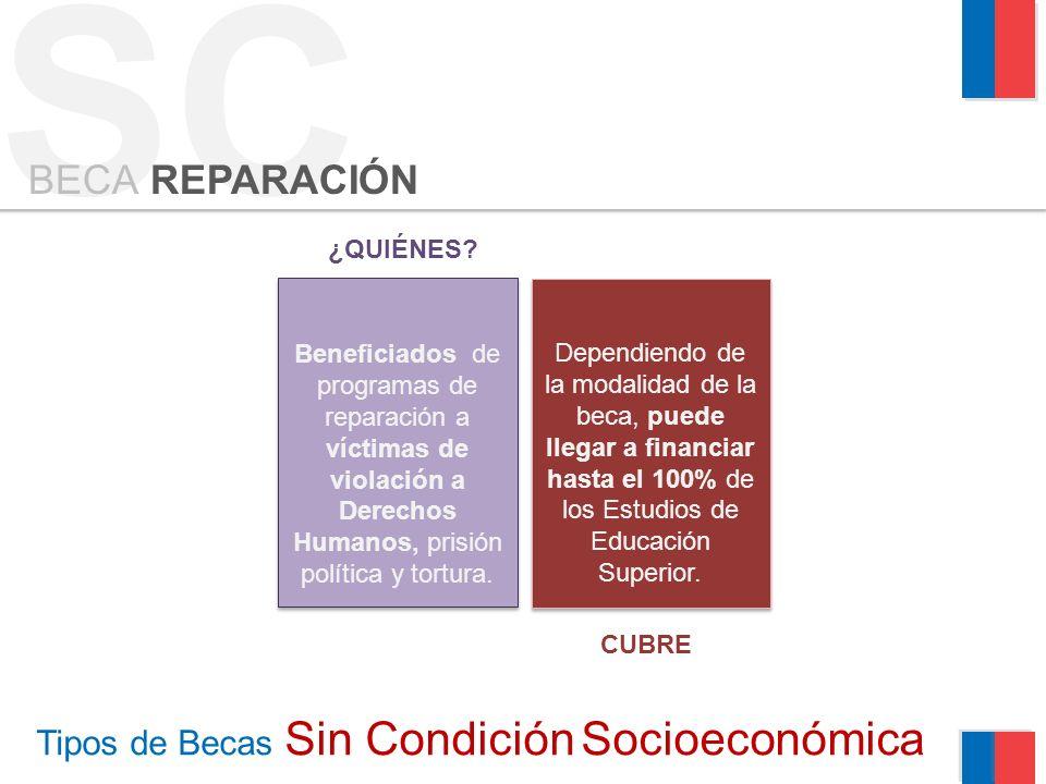 SC Tipos de Becas Sin Condición Socioeconómica BECA REPARACIÓN ¿QUIÉNES? Beneficiados de programas de reparación a víctimas de violación a Derechos Hu