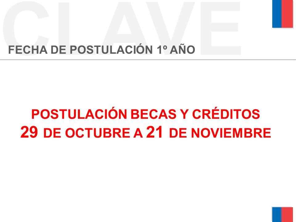 CLAVE FECHA DE POSTULACIÓN 1º AÑO POSTULACIÓN BECAS Y CRÉDITOS 29 DE OCTUBRE A 21 DE NOVIEMBRE
