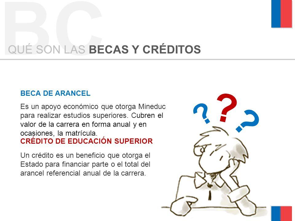 BC QUÉ SON LAS BECAS Y CRÉDITOS BECA DE ARANCEL Es un apoyo económico que otorga Mineduc para realizar estudios superiores. Cubren el valor de la carr