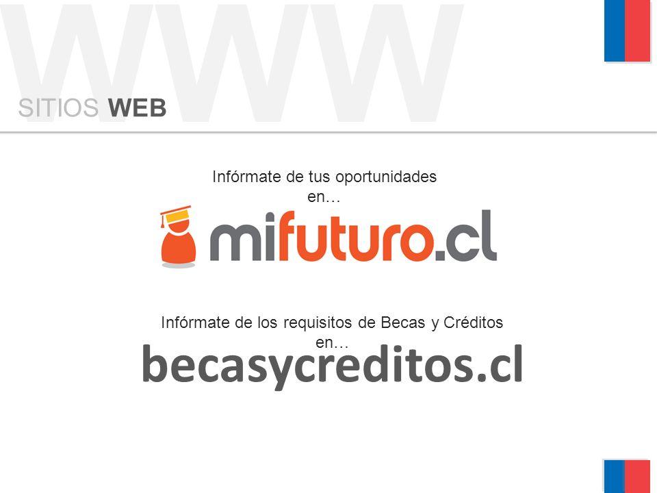 WWW SITIOS WEB becasycreditos.cl Infórmate de tus oportunidades en… Infórmate de los requisitos de Becas y Créditos en…