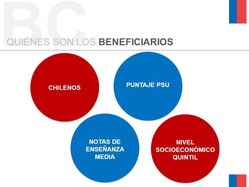 BC QUIÉNES SON LOS BENEFICIARIOS CHILENOS PUNTAJE PSU NOTAS DE ENSEÑANZA MEDIA NIVEL SOCIOECONÓMICO QUINTIL