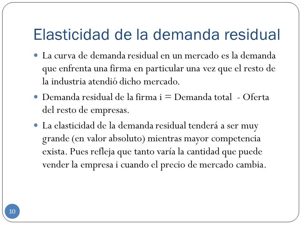 Elasticidad de la demanda residual 10 La curva de demanda residual en un mercado es la demanda que enfrenta una firma en particular una vez que el resto de la industria atendió dicho mercado.