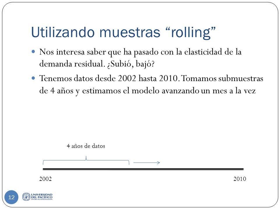 Utilizando muestras rolling 12 Nos interesa saber que ha pasado con la elasticidad de la demanda residual.