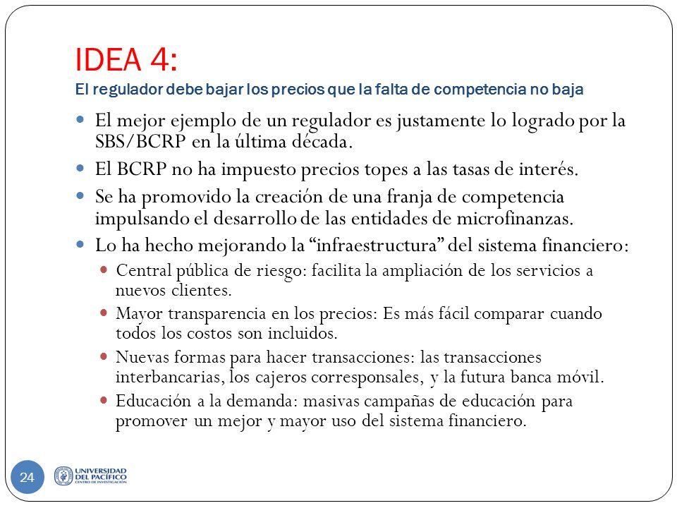 IDEA 4: El regulador debe bajar los precios que la falta de competencia no baja 24 El mejor ejemplo de un regulador es justamente lo logrado por la SBS/BCRP en la última década.