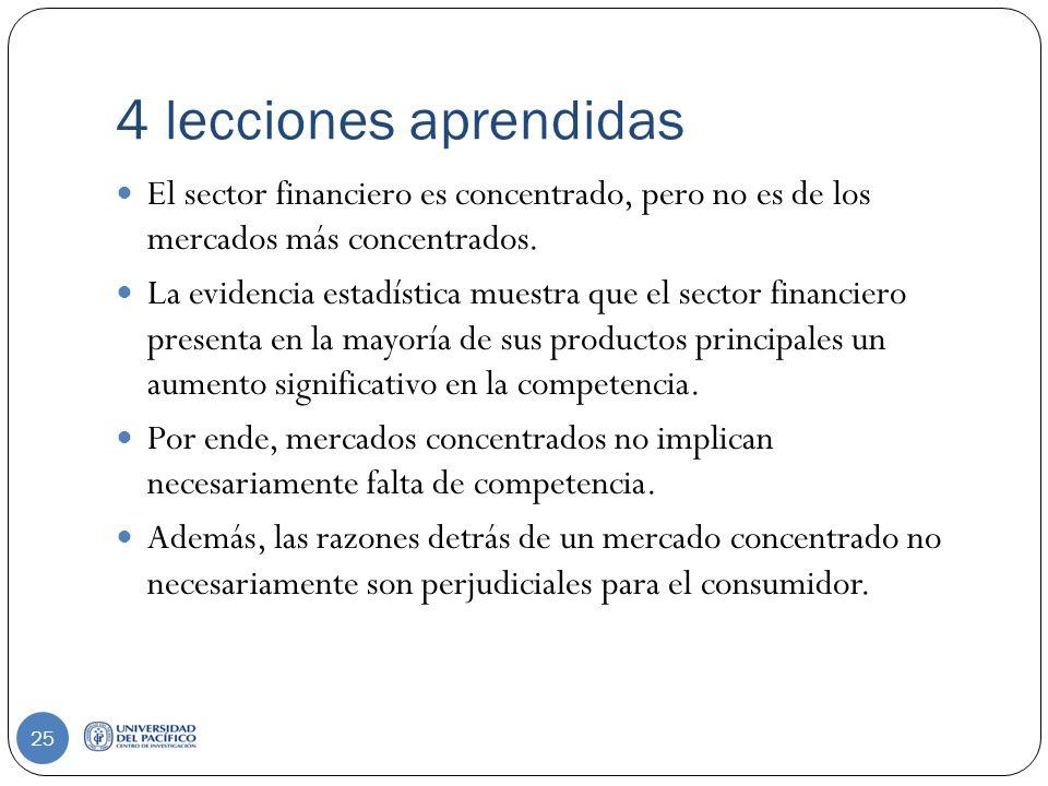 4 lecciones aprendidas El sector financiero es concentrado, pero no es de los mercados más concentrados.