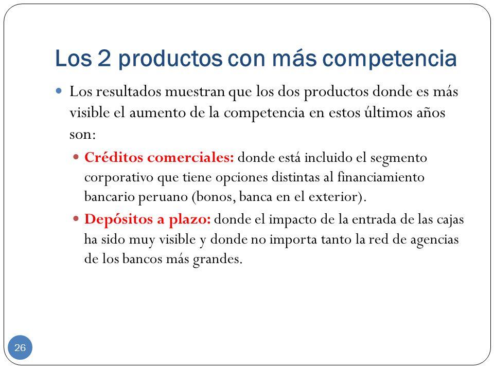 Los 2 productos con más competencia 26 Los resultados muestran que los dos productos donde es más visible el aumento de la competencia en estos últimos años son: Créditos comerciales: donde está incluido el segmento corporativo que tiene opciones distintas al financiamiento bancario peruano (bonos, banca en el exterior).
