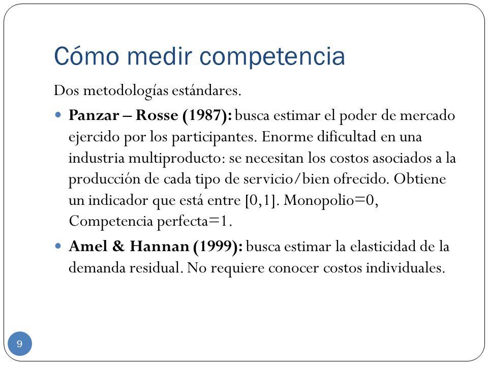 Cómo medir competencia 9 Dos metodologías estándares.