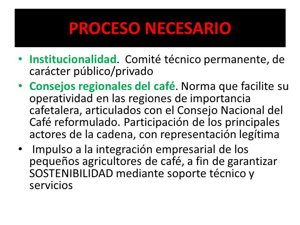 PROCESO NECESARIO Institucionalidad. Comité técnico permanente, de carácter público/privado Consejos regionales del café. Norma que facilite su operat
