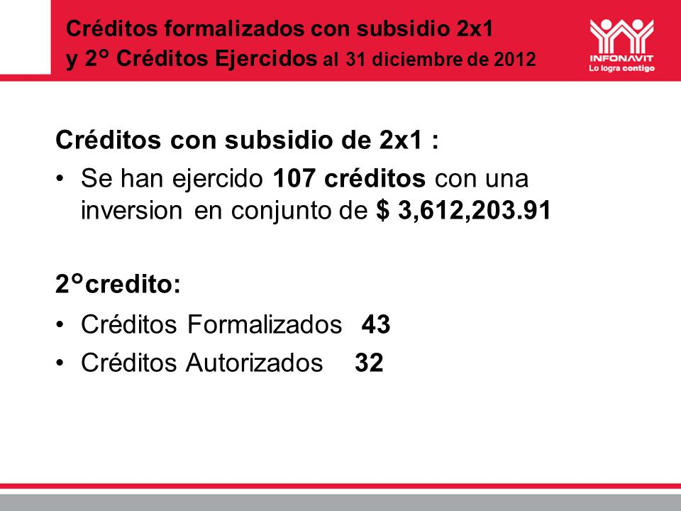 Créditos formalizados con subsidio 2x1 y 2° Créditos Ejercidos al 31 diciembre de 2012 Créditos con subsidio de 2x1 : Se han ejercido 107 créditos con
