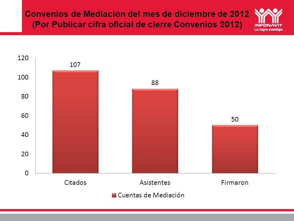 Convenios de Mediación del mes de diciembre de 2012 (Por Publicar cifra oficial de cierre Convenios 2012)