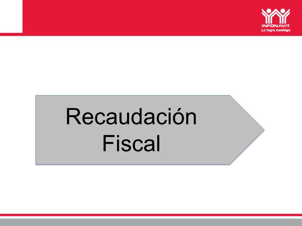 Recaudación Fiscal