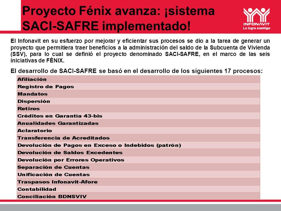 Proyecto Fénix avanza: ¡sistema SACI-SAFRE implementado! El Infonavit en su esfuerzo por mejorar y eficientar sus procesos se dio a la tarea de genera
