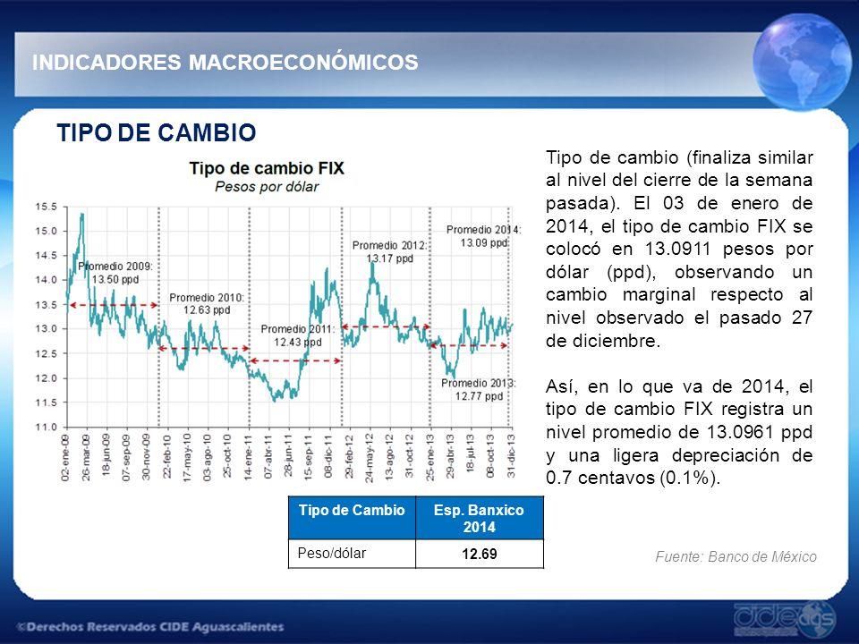 TIPO DE CAMBIO INDICADORES MACROECONÓMICOS Tipo de cambio (finaliza similar al nivel del cierre de la semana pasada). El 03 de enero de 2014, el tipo