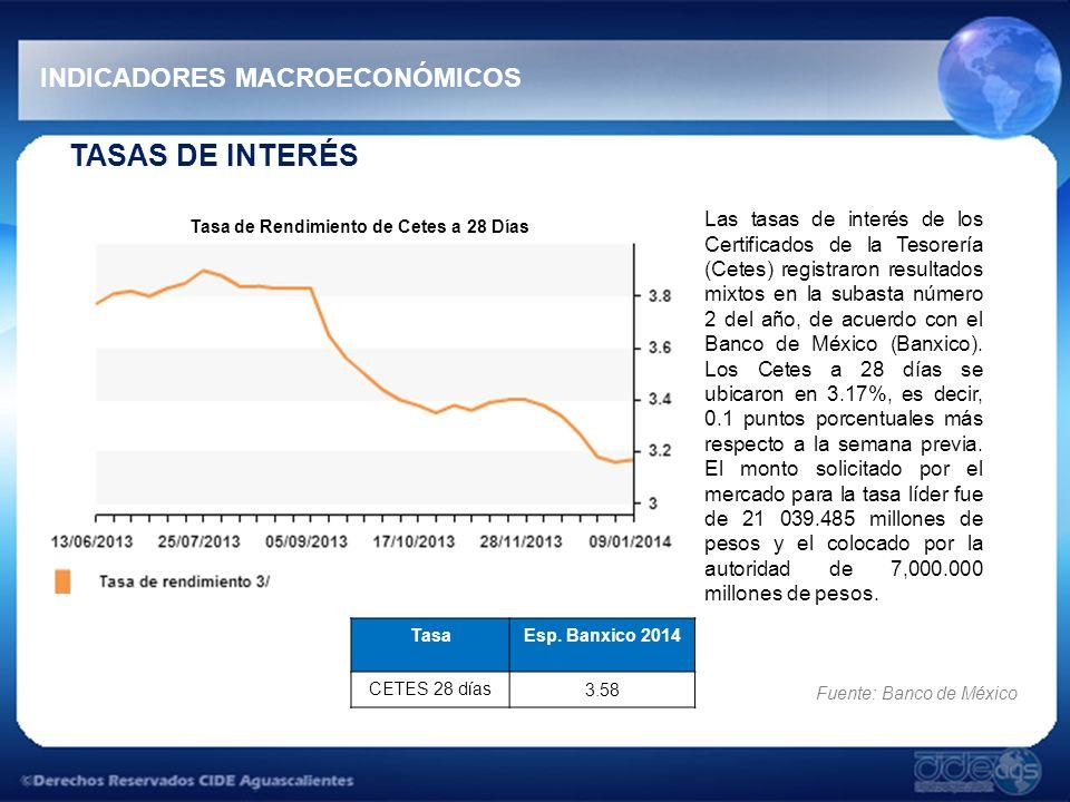 TASAS DE INTERÉS INDICADORES MACROECONÓMICOS Las tasas de interés de los Certificados de la Tesorería (Cetes) registraron resultados mixtos en la suba