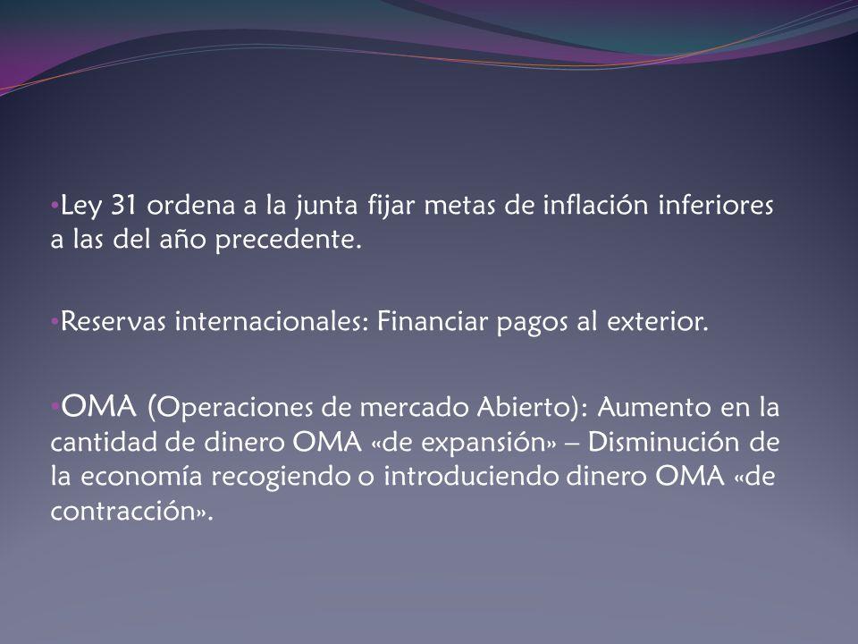 Ley 31 ordena a la junta fijar metas de inflación inferiores a las del año precedente. Reservas internacionales: Financiar pagos al exterior. OMA ( Op