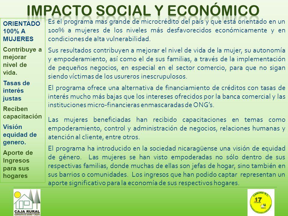 Es el programa mas grande de microcrédito del país y que está orientado en un 100% a mujeres de los niveles más desfavorecidos económicamente y en con