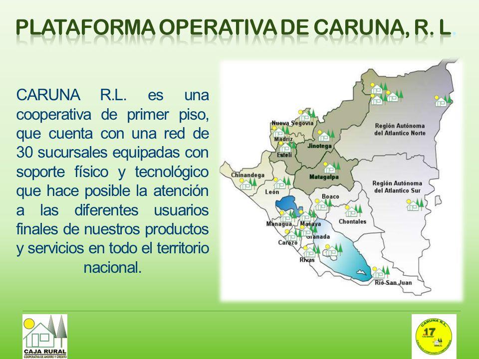 CARUNA R.L. es una cooperativa de primer piso, que cuenta con una red de 30 sucursales equipadas con soporte físico y tecnológico que hace posible la