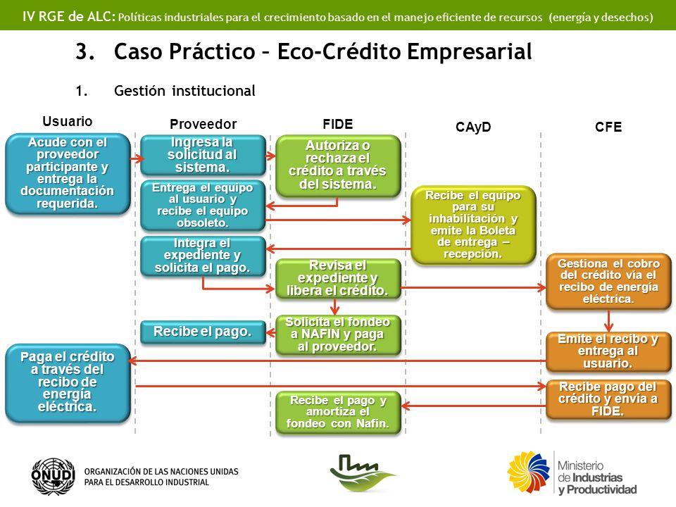 IV RGE de ALC: Políticas industriales para el crecimiento basado en el manejo eficiente de recursos (energía y desechos) 3.Caso Práctico – Eco-Crédito Empresarial 1.Gestión institucional Ingresa la solicitud al sistema.