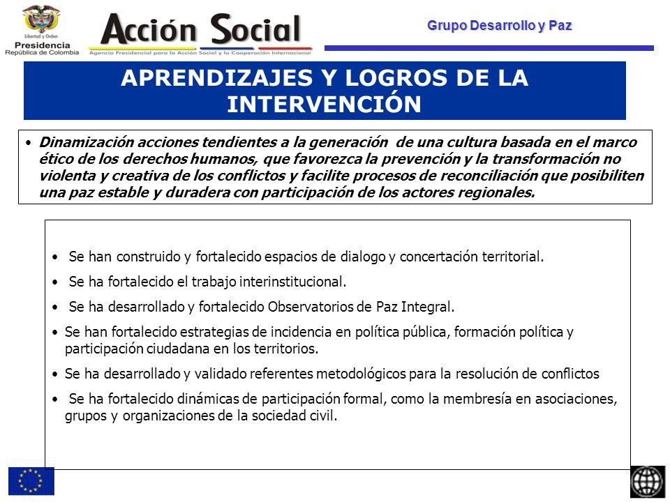 Grupo Desarrollo y Paz APRENDIZAJES Y LOGROS DE LA INTERVENCIÓN Se han construido y fortalecido espacios de dialogo y concertación territorial.