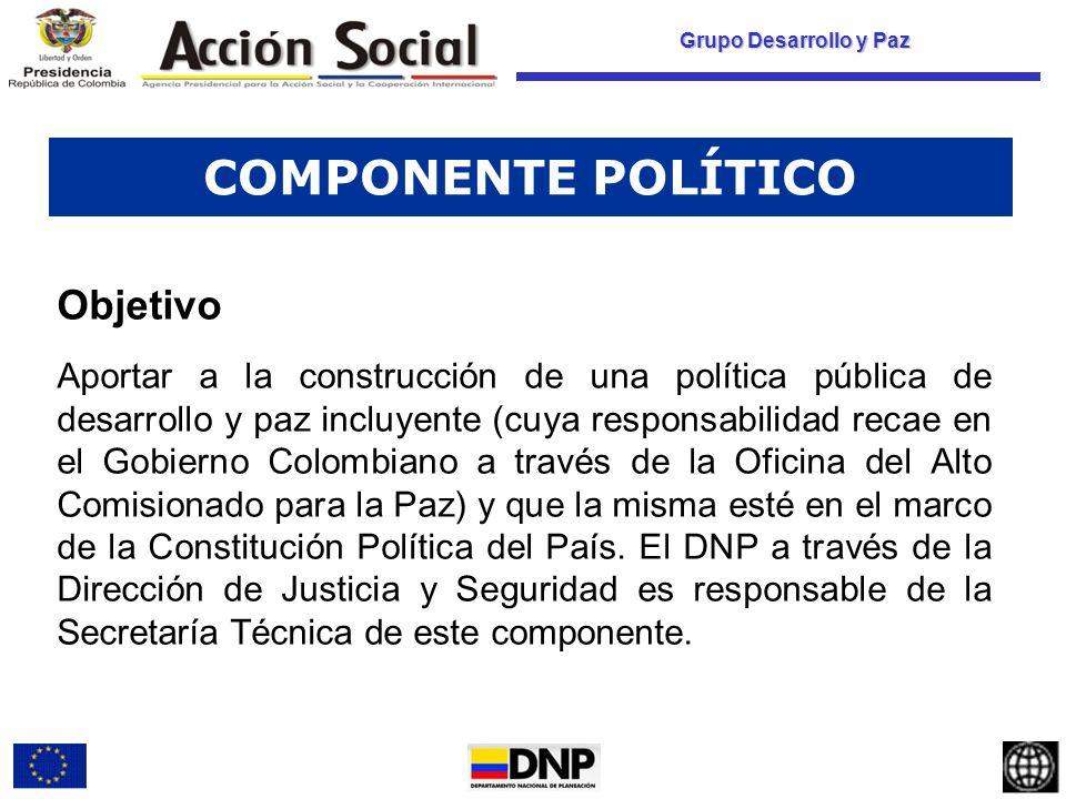 Grupo Desarrollo y Paz COMPONENTE POLÍTICO Objetivo Aportar a la construcción de una política pública de desarrollo y paz incluyente (cuya responsabilidad recae en el Gobierno Colombiano a través de la Oficina del Alto Comisionado para la Paz) y que la misma esté en el marco de la Constitución Política del País.