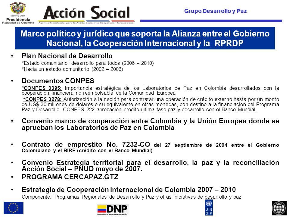 Marco político y jurídico que soporta la Alianza entre el Gobierno Nacional, la Cooperación Internacional y la RPRDP Plan Nacional de Desarrollo *Estado comunitario: desarrollo para todos (2006 – 2010) *Hacia un estado comunitario (2002 – 2006) Documentos CONPES *CONPES 3395: Importancia estratégica de los Laboratorios de Paz en Colombia desarrollados con la cooperación financiera no reembolsable de la Comunidad Europea *CONPES 3278: Autorización a la nación para contratar una operación de crédito externo hasta por un monto de US$ 30 millones de dólares o su equivalente en otras monedas, con destino a la financiación del Programa Paz y Desarrollo.