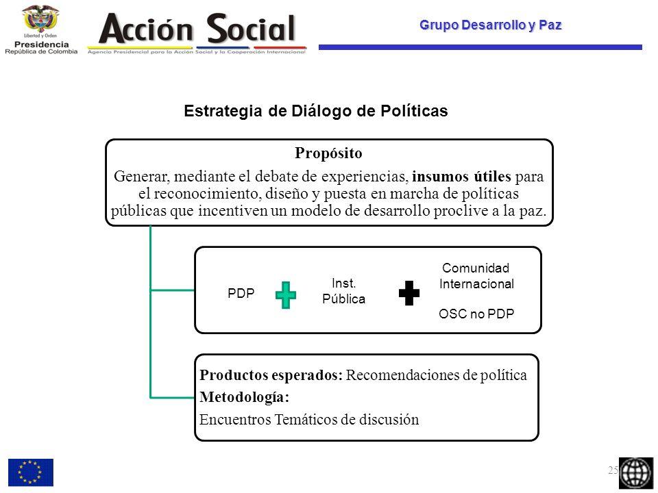 Grupo Desarrollo y Paz Propósito Generar, mediante el debate de experiencias, insumos útiles para el reconocimiento, diseño y puesta en marcha de políticas públicas que incentiven un modelo de desarrollo proclive a la paz.