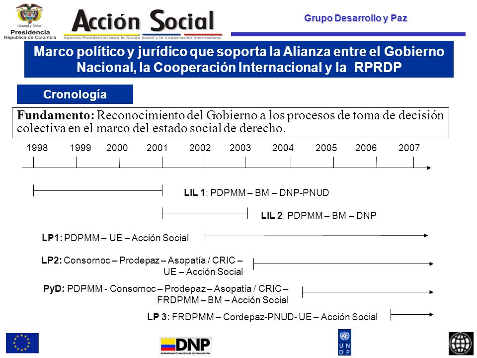Grupo Desarrollo y Paz Los PRDP no son programas del Gobierno.