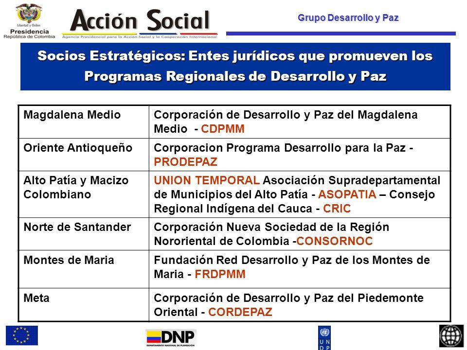 Grupo Desarrollo y Paz 7 FUENTE: SIAOD - DIRECCION DE COOPERACIN INTERNACIONAL - AGENCIA PRESIDENCIAL PARA LA ACCIN SOCIAL Y LA COOPERACIN INTERNACIONAL Tomado de: http://www.accionsocial.gov.co/acci/web_acci/nuevomapa/exportados/2009930145613.xls el 30/09/09 http://www.accionsocial.gov.co/acci/web_acci/nuevomapa/exportados/2009930145613.xls PROYECTOS DE COOPERACIÓN INTERNACIONAL ASOCIADOS A LA TEMATICA DE DESARROLLO Y PAZ
