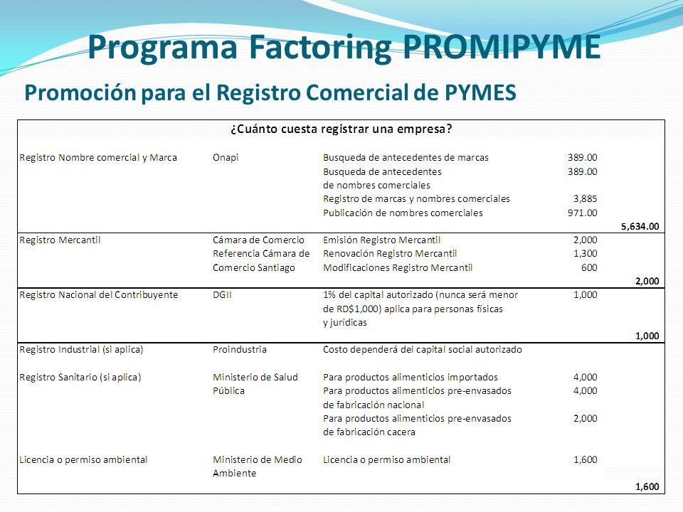 Programa Factoring PROMIPYME Promoción para el Registro Comercial de PYMES
