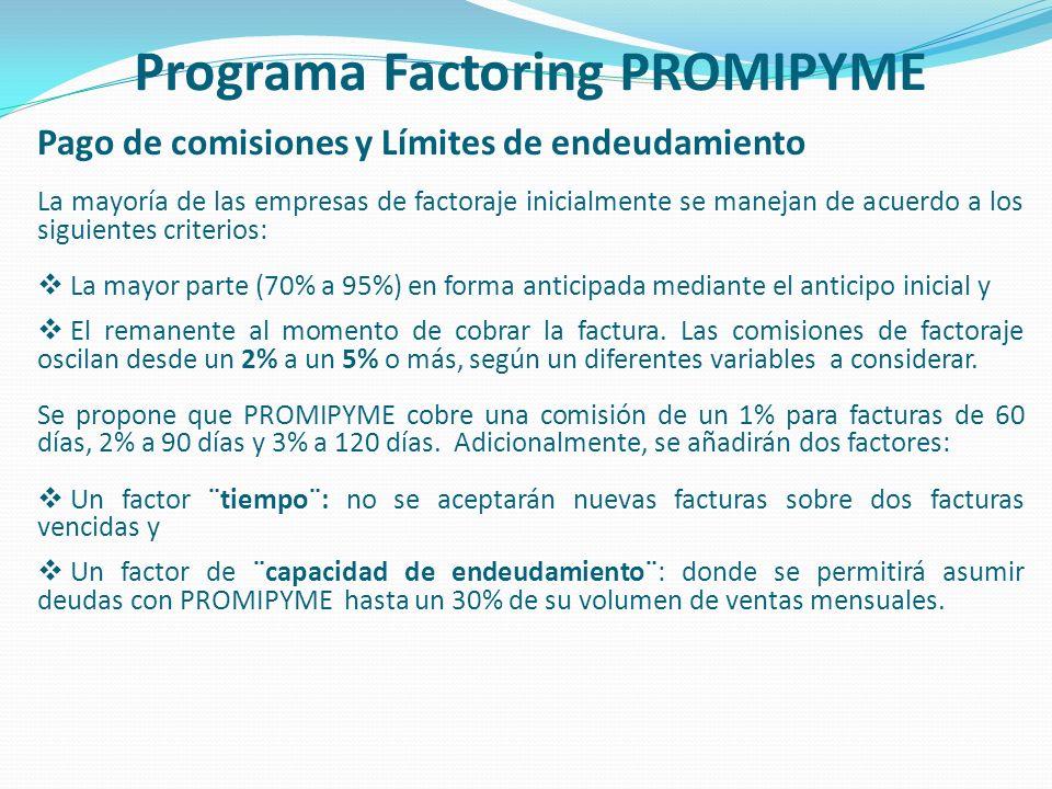 Programa Factoring PROMIPYME Pago de comisiones y Límites de endeudamiento La mayoría de las empresas de factoraje inicialmente se manejan de acuerdo