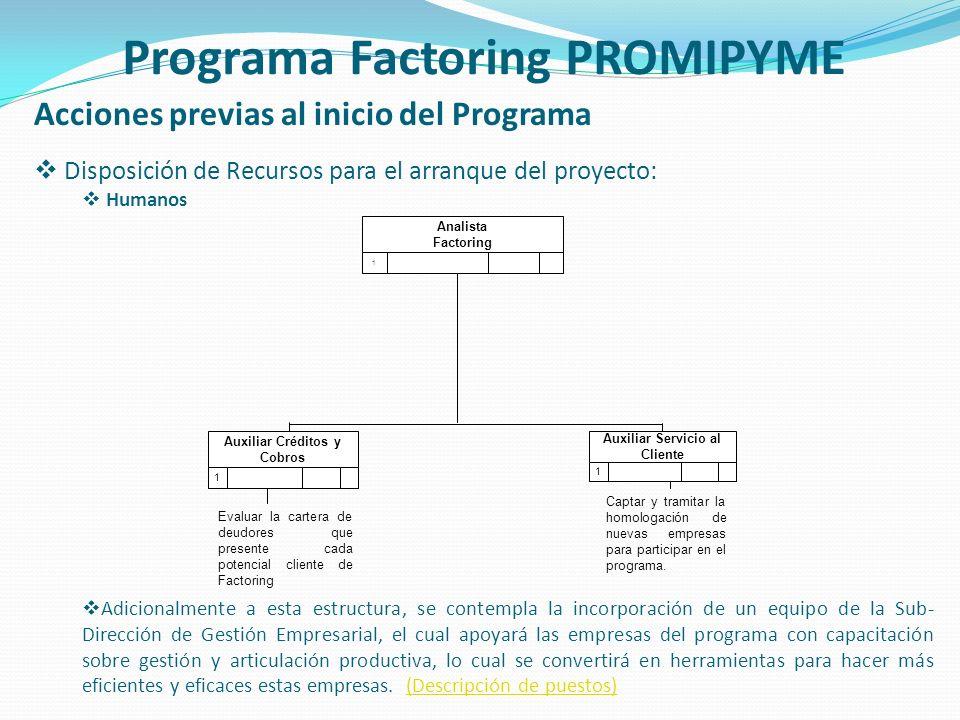 Programa Factoring PROMIPYME Servicios complementarios La Sub-Dirección de Gestión Empresarial junto al área de Factoring, iniciará un programa de capacitación y acompañamiento de las empresas participantes del programa, a través del cual se pretende fortalecer sus capacidades empresariales.