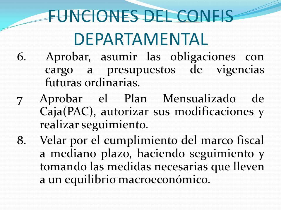 FUNCIONES DEL CONFIS DEPARTAMENTAL 6. Aprobar, asumir las obligaciones con cargo a presupuestos de vigencias futuras ordinarias. 7Aprobar el Plan Mens