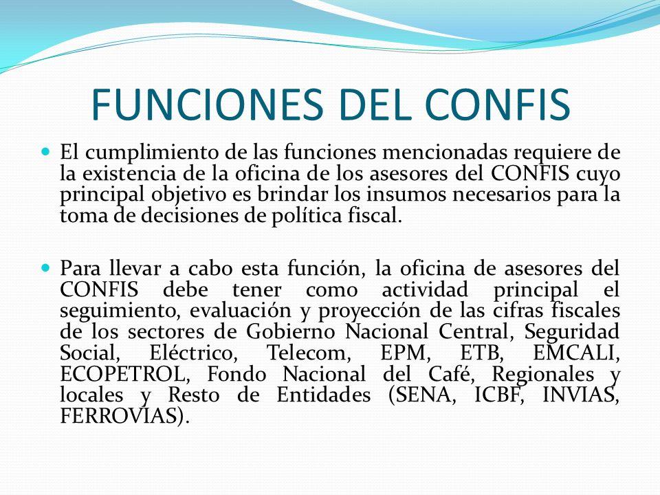 FUNCIONES DEL CONFIS El cumplimiento de las funciones mencionadas requiere de la existencia de la oficina de los asesores del CONFIS cuyo principal ob