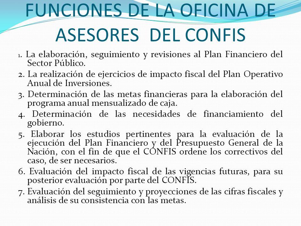 FUNCIONES DE LA OFICINA DE ASESORES DEL CONFIS 1. La elaboración, seguimiento y revisiones al Plan Financiero del Sector Público. 2. La realización de