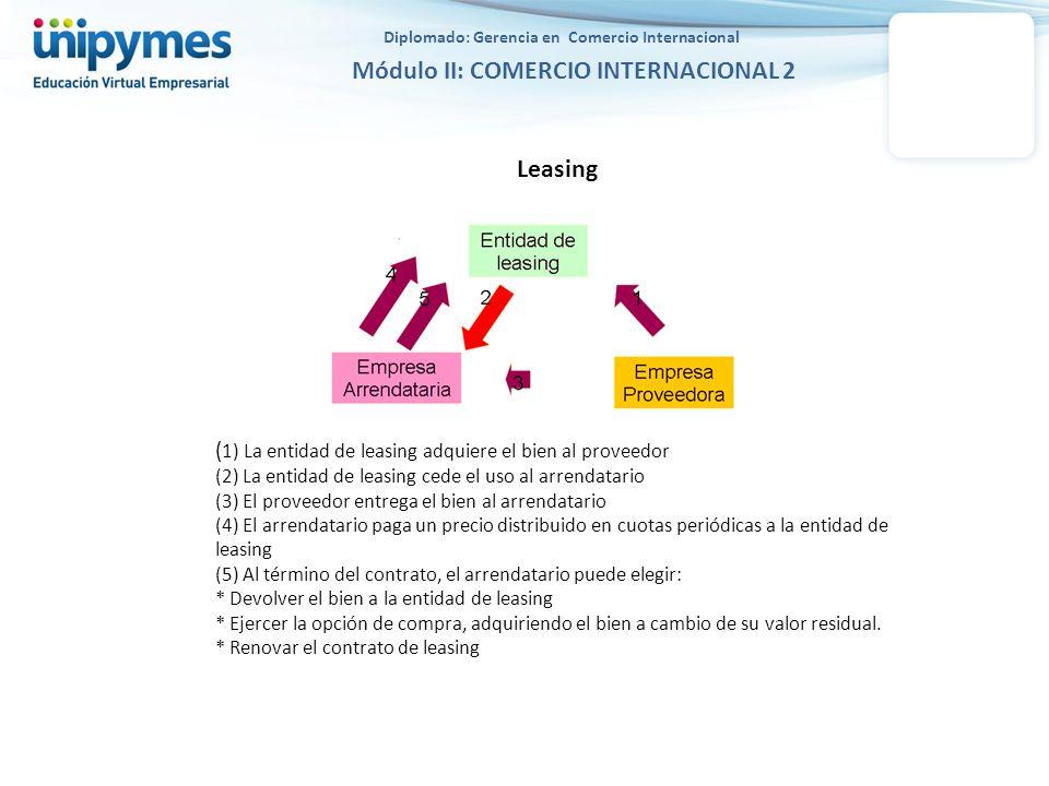 Diplomado: Gerencia en Comercio Internacional Módulo II: COMERCIO INTERNACIONAL 2 Leasing ( 1) La entidad de leasing adquiere el bien al proveedor (2)